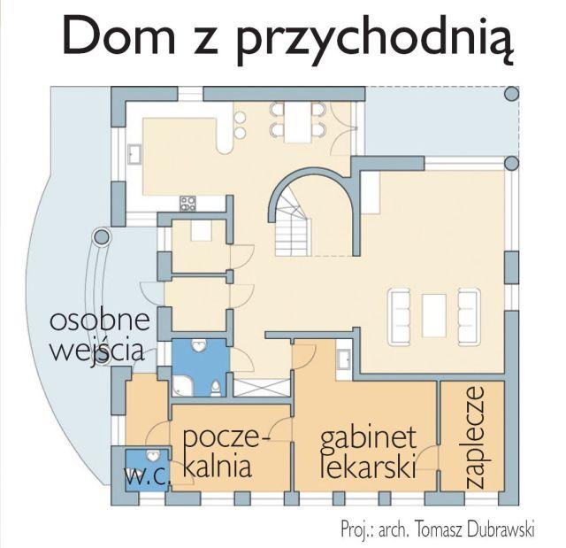 Dom z miejscem na biznes