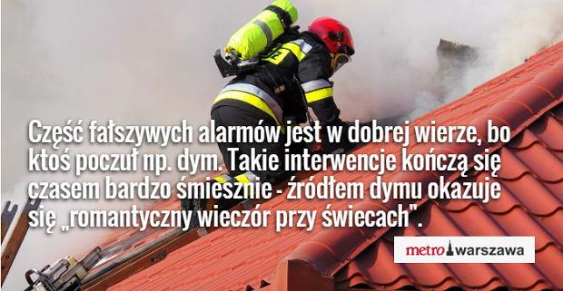 Interwencje straży pożarnej
