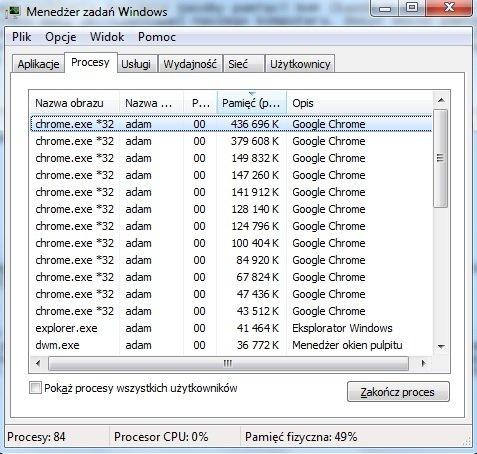 Pamięciożerna przeglądarka Google Chrome