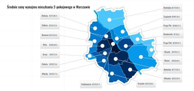 Wynajem mieszkania w Warszawie