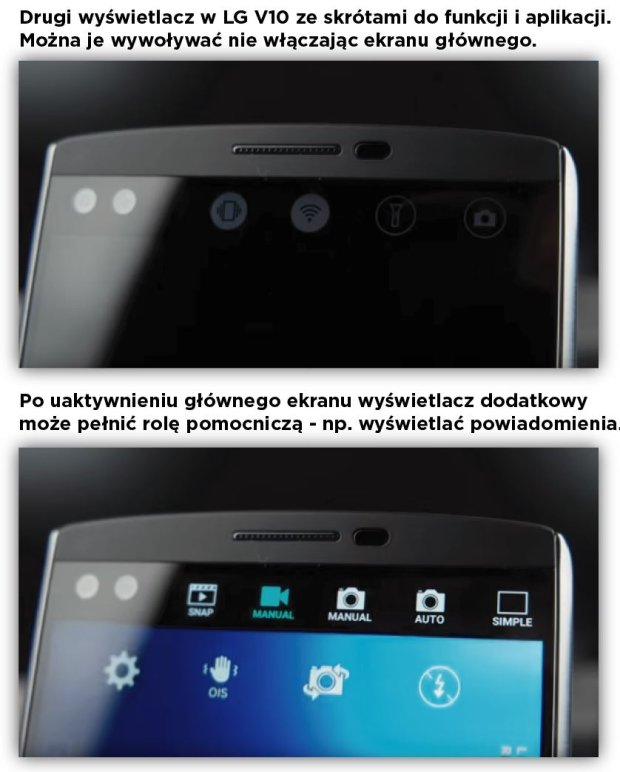 Dodatkowy wyświetlacz w LG V10