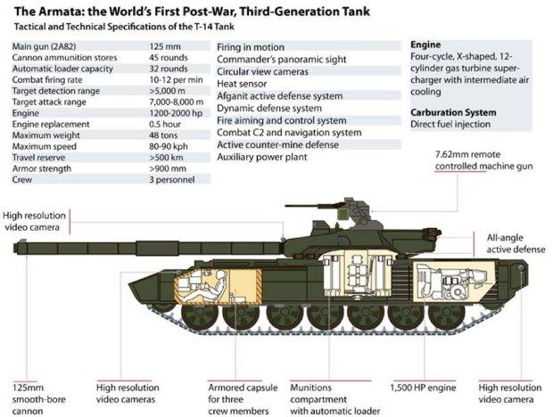 Sergei Kaprov/TASS News Service/ US Army's Foreign Military Studies Office