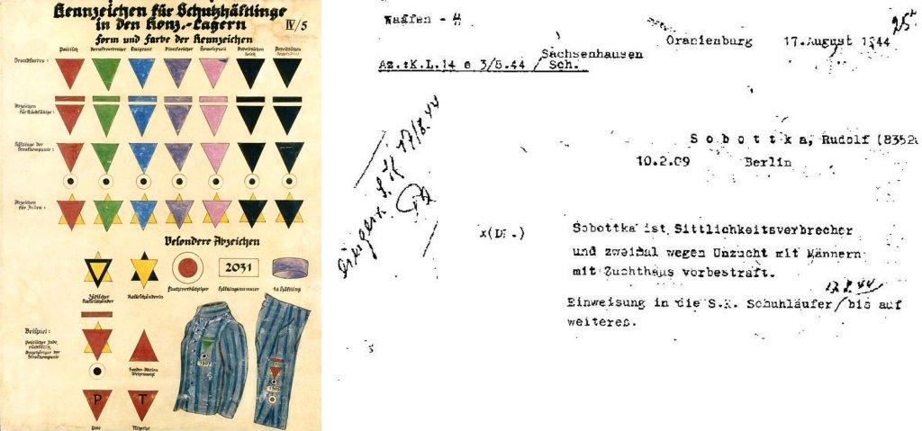Nazistowska tablica instruktażowa. Różowym trójkątem oznaczano w obozach koncentracyjnych mężczyzn umieszczonych tam za homoseksualizm. Czarny trójkąt był zarezerwowany dla kobiet przejawiających postawy aspołeczne, czyli m.in. dla lesbijek (fot. wikimedia.org / autor nieznany / CC-BY-SA 3.0). Obok karta przyjęcia więźnia-homoseksualisty, Rudolfa Sobbotki, do obozu koncentracyjnego w Sachsenhausen (fot. wikimedia.org / Waffen-SS Oranienburg / public domain)