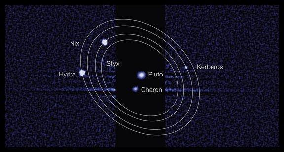 Nasz ex-kolega wyrzucony z układu: Pluton i jego księżyce
