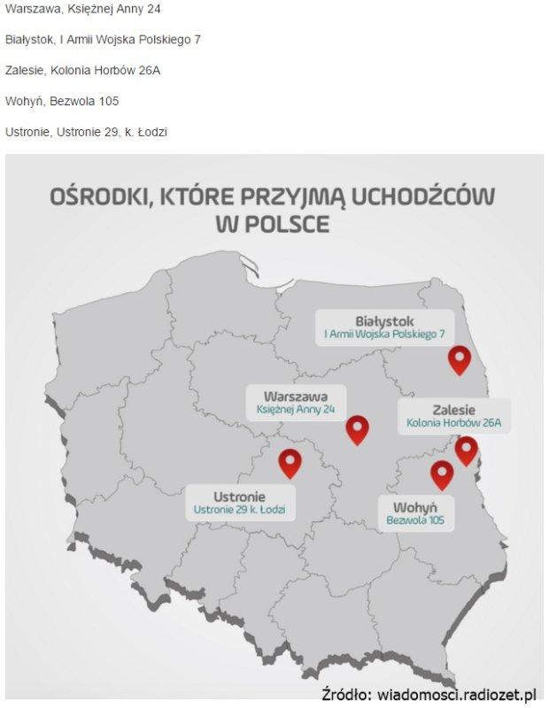 Ośrodki, które przyjmą uchodźców w Polsce.