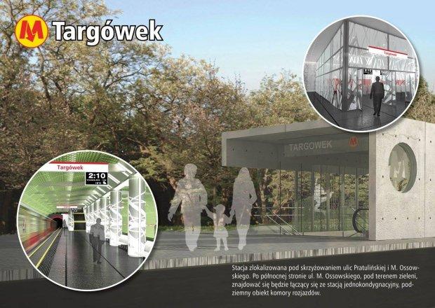 Stacja Targówek
