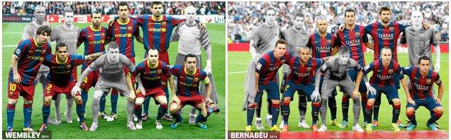 Porównanie składów Barcelony