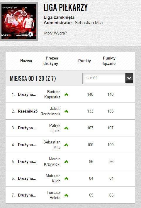 Liga Piłkarzy w Wygraj Ligę. 23. kolejka Ekstrklasy