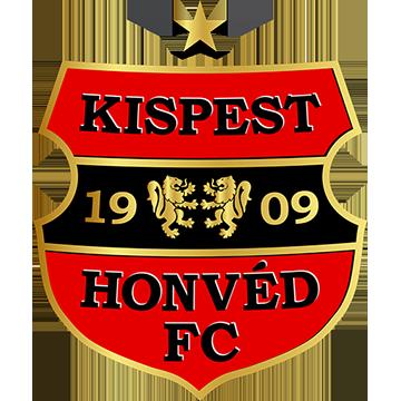Budapest Honved